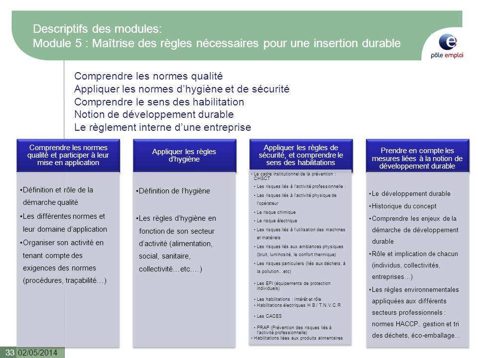 Comprendre les normes qualité Appliquer les normes dhygiène et de sécurité Comprendre le sens des habilitation Notion de développement durable Le règl