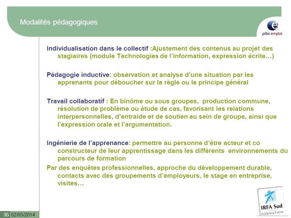 Modalités pédagogiques Individualisation dans le collectif :Ajustement des contenus au projet des stagiaires (module Technologies de linformation, exp