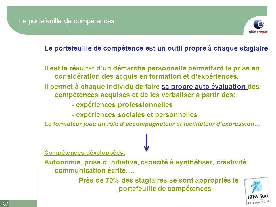Le portefeuille de compétences Le portefeuille de compétence est un outil propre à chaque stagiaire Il est le résultat dun démarche personnelle permet