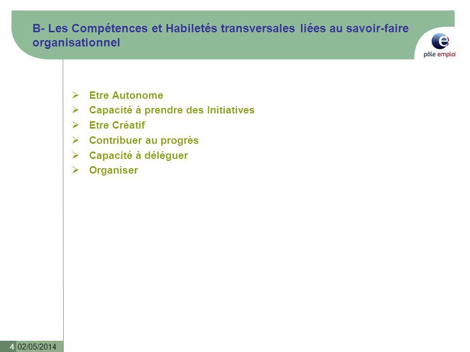 02/05/2014 4 B- Les Compétences et Habiletés transversales liées au savoir-faire organisationnel Etre Autonome Capacité à prendre des Initiatives Etre