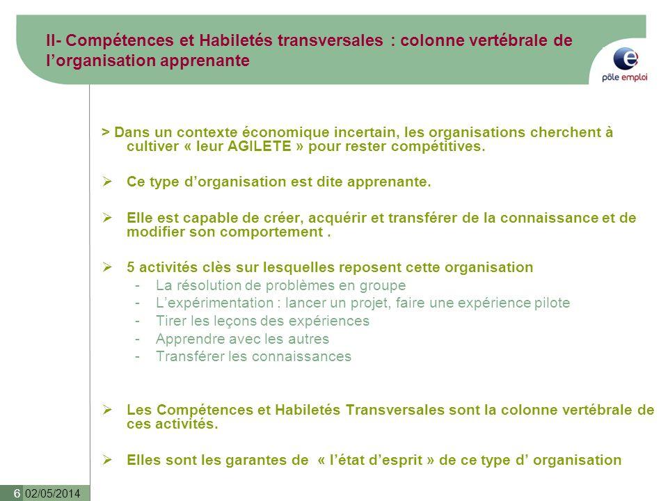 02/05/2014 7 > Ces Compétences et Habiletés peuvent être évaluer et développer au niveau - dune personne -dune équipe -dune organisation Au niveau dune personne, elles contribuent notamment au processus de sécurisation du parcours professionnel.