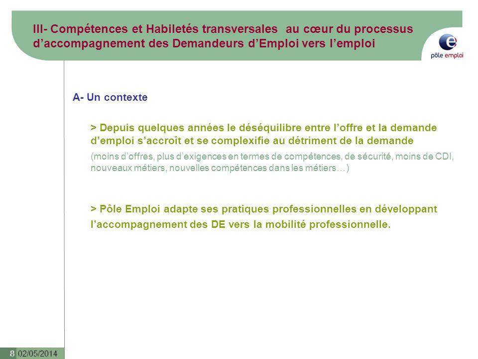 02/05/2014 8 III- Compétences et Habiletés transversales au cœur du processus daccompagnement des Demandeurs dEmploi vers lemploi A- Un contexte > Dep