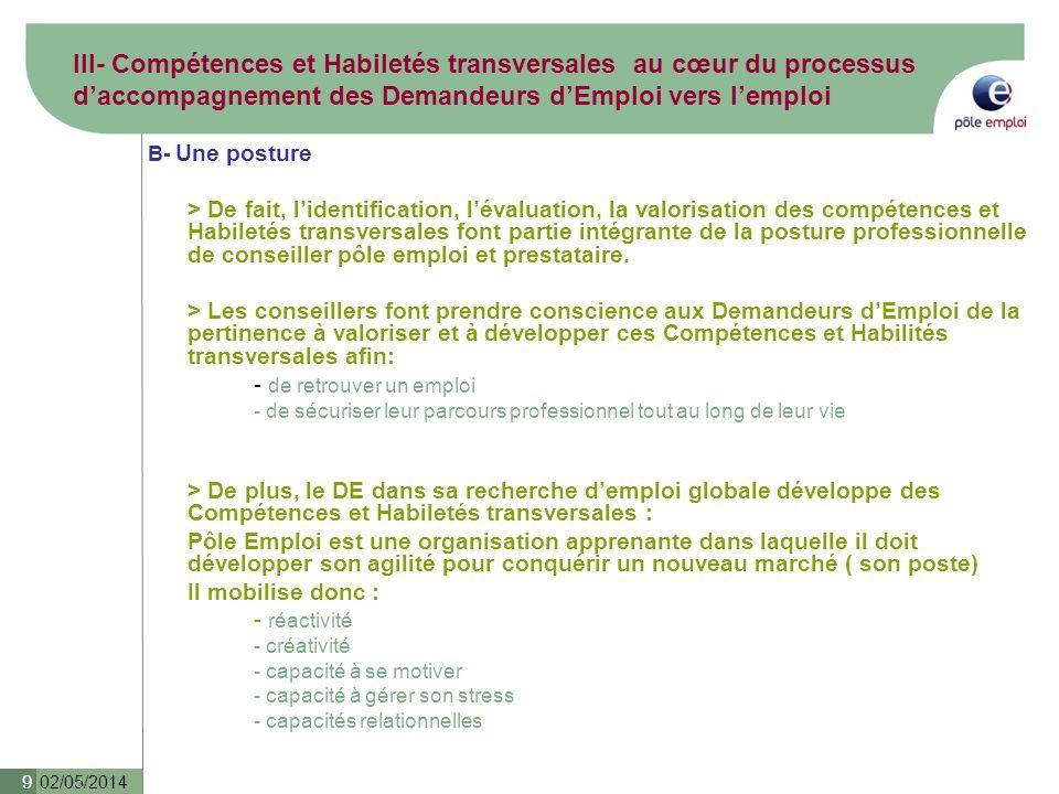 02/05/2014 9 III- Compétences et Habiletés transversales au cœur du processus daccompagnement des Demandeurs dEmploi vers lemploi B- Une posture > De