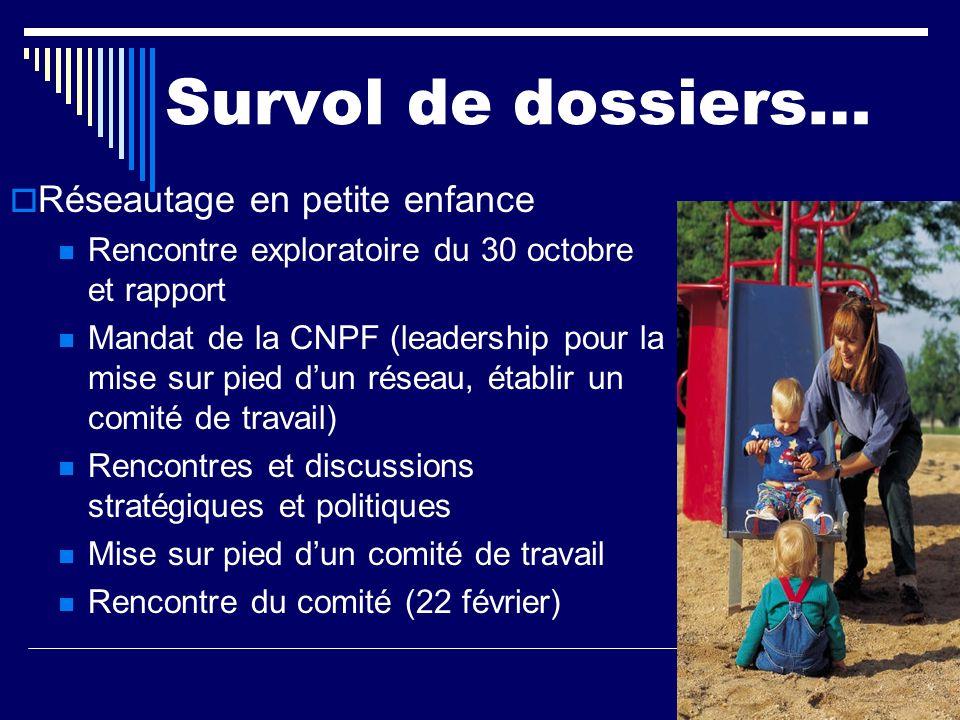 Survol de dossiers… Réseautage en petite enfance Rencontre exploratoire du 30 octobre et rapport Mandat de la CNPF (leadership pour la mise sur pied d