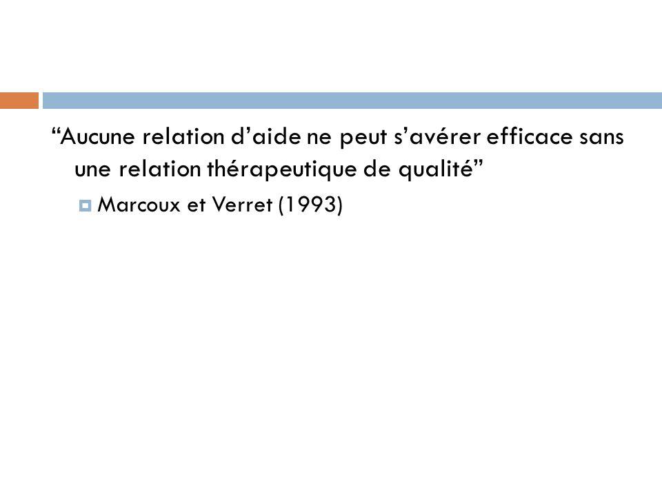 Importance de la relation en intervention Intervention directe auprès des élèves Rôle-conseil auprès denseignants Entre collègues