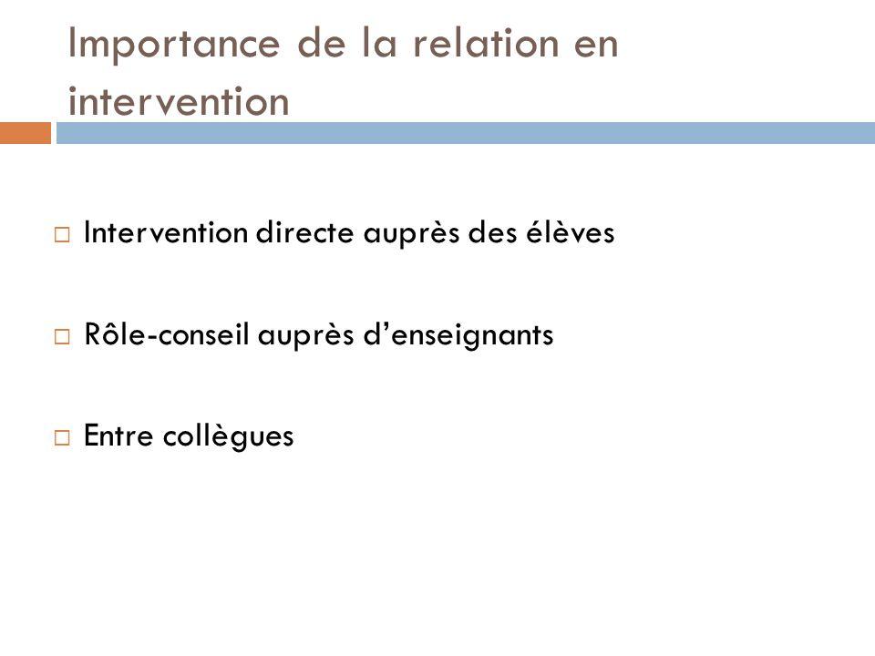 Conclusion Mêmes éléments quen face à face, mais quelques considérations spécifiques à lintervention en réseau.