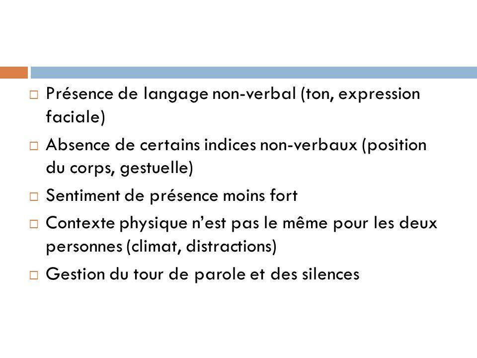 Présence de langage non-verbal (ton, expression faciale) Absence de certains indices non-verbaux (position du corps, gestuelle) Sentiment de présence