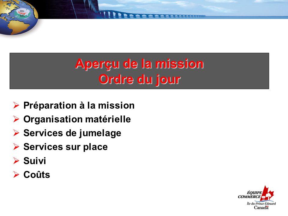 Aperçu de la mission Ordre du jour Préparation à la mission Organisation matérielle Services de jumelage Services sur place Suivi Coûts