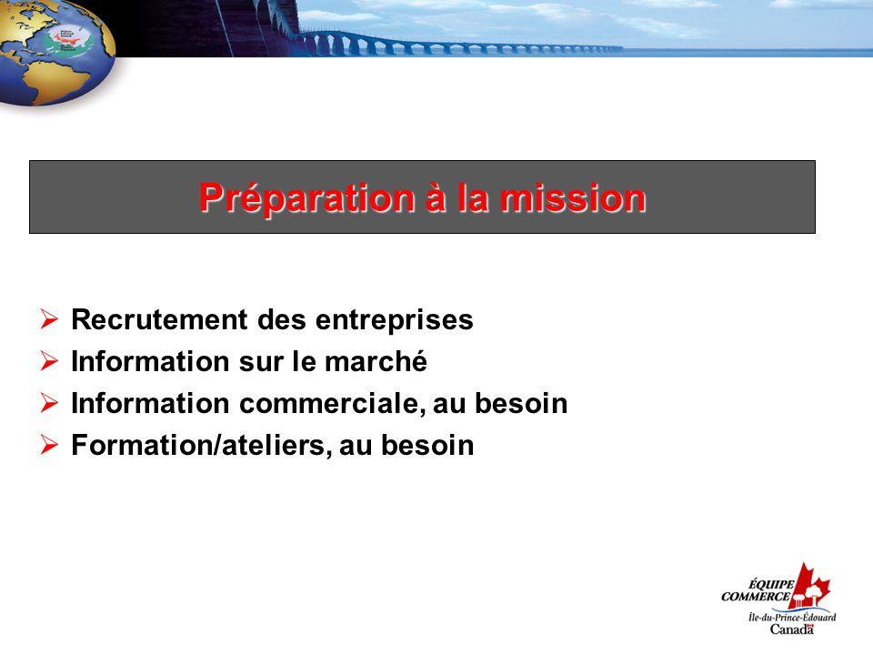 Préparation à la mission Recrutement des entreprises Information sur le marché Information commerciale, au besoin Formation/ateliers, au besoin