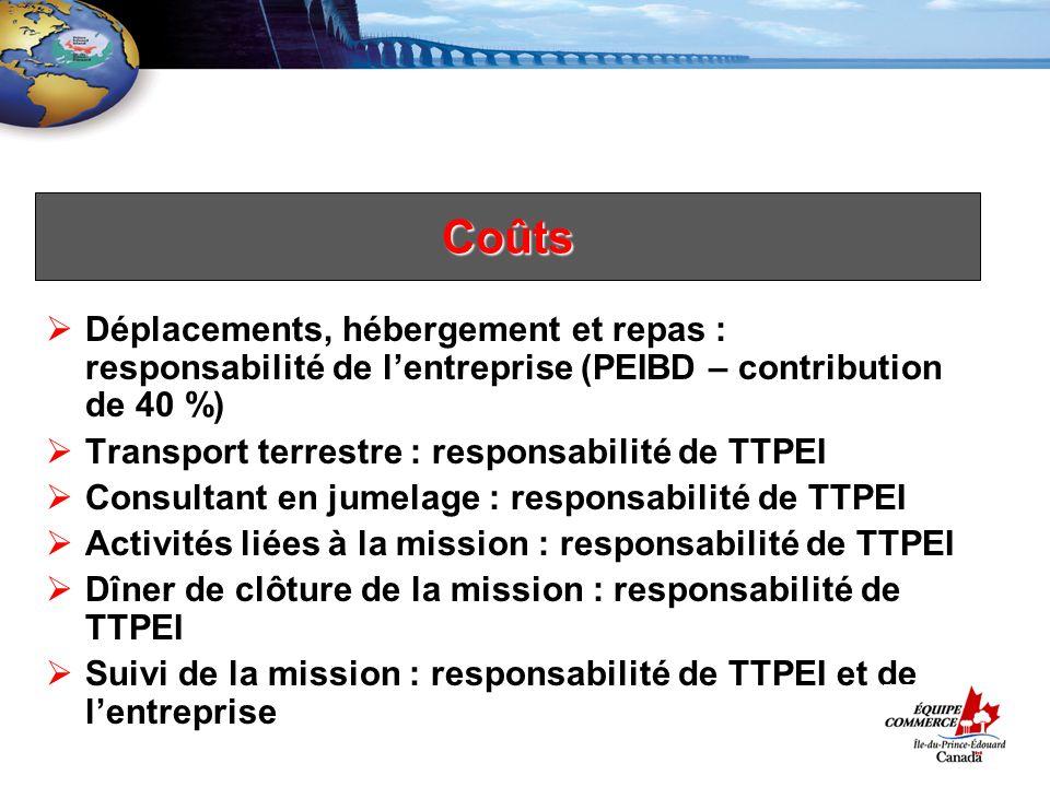 Coûts Déplacements, hébergement et repas : responsabilité de lentreprise (PEIBD – contribution de 40 %) Transport terrestre : responsabilité de TTPEI Consultant en jumelage : responsabilité de TTPEI Activités liées à la mission : responsabilité de TTPEI Dîner de clôture de la mission : responsabilité de TTPEI Suivi de la mission : responsabilité de TTPEI et de lentreprise