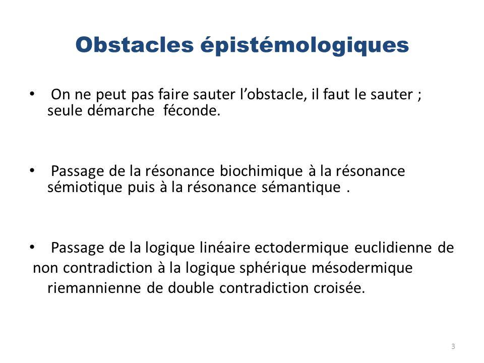 Obstacles épistémologiques On ne peut pas faire sauter lobstacle, il faut le sauter ; seule démarche féconde. Passage de la résonance biochimique à la