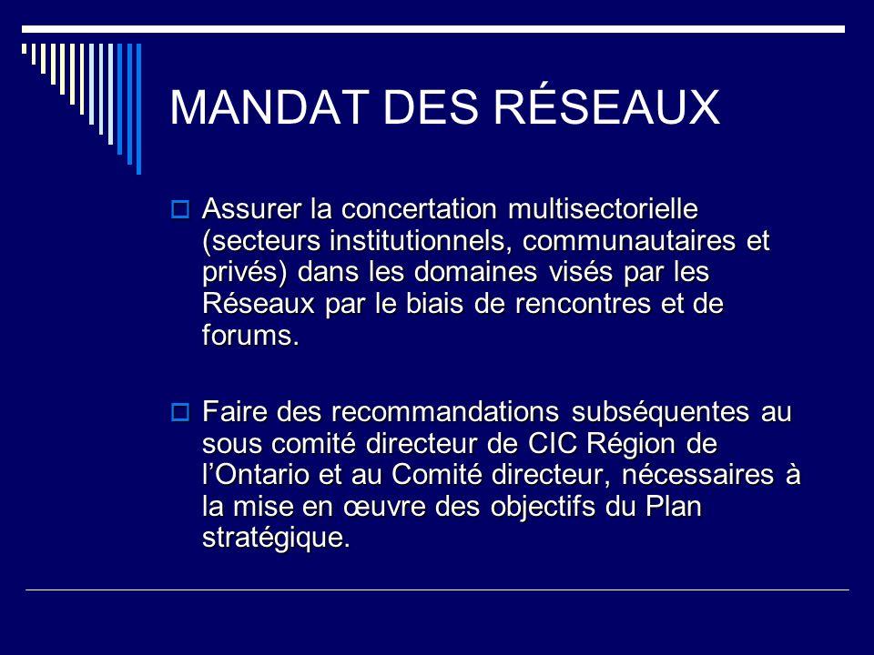 MANDAT DES RÉSEAUX Assurer la concertation multisectorielle (secteurs institutionnels, communautaires et privés) dans les domaines visés par les Réseaux par le biais de rencontres et de forums.