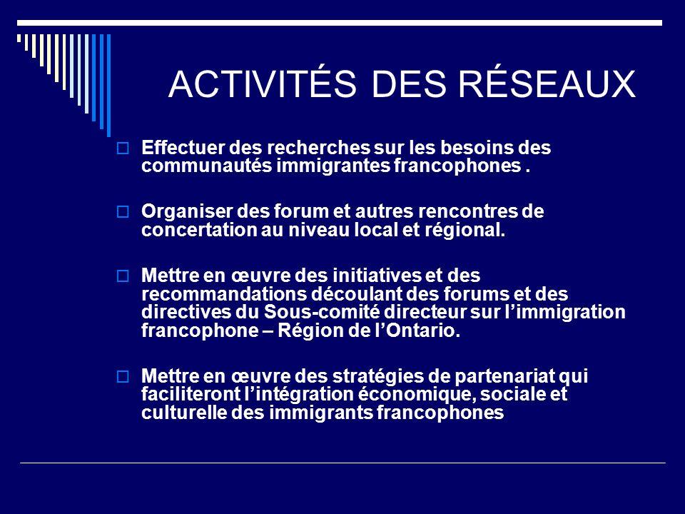 ACTIVITÉS DES RÉSEAUX Effectuer des recherches sur les besoins des communautés immigrantes francophones.