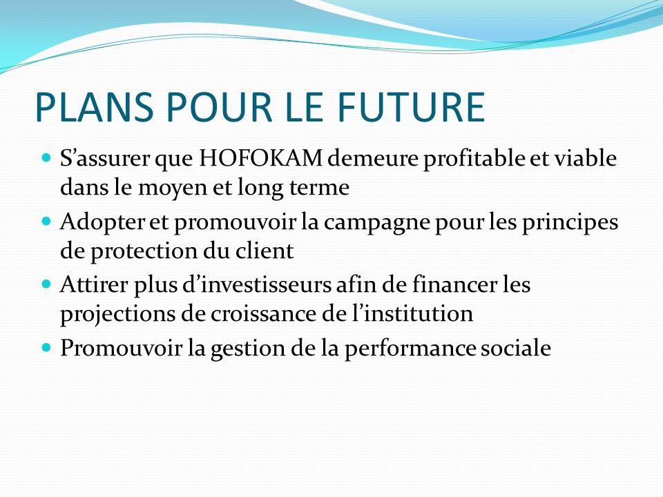 PLANS POUR LE FUTURE Sassurer que HOFOKAM demeure profitable et viable dans le moyen et long terme Adopter et promouvoir la campagne pour les principes de protection du client Attirer plus dinvestisseurs afin de financer les projections de croissance de linstitution Promouvoir la gestion de la performance sociale