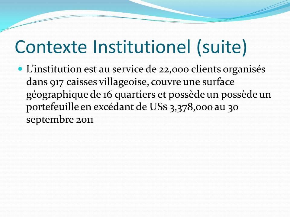 Contexte Institutionel (suite) Linstitution est au service de 22,000 clients organisés dans 917 caisses villageoise, couvre une surface géographique de 16 quartiers et possède un possède un portefeuille en excédant de US$ 3,378,000 au 30 septembre 2011