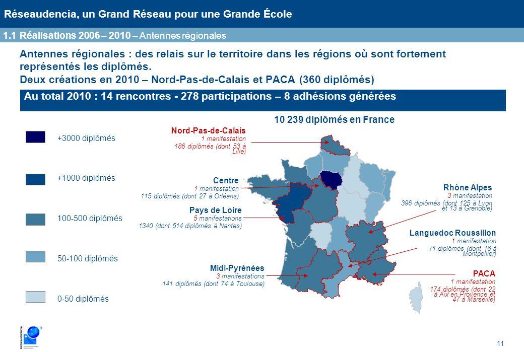 11 Réseaudencia, un Grand Réseau pour une Grande École Antennes régionales : des relais sur le territoire dans les régions où sont fortement représent