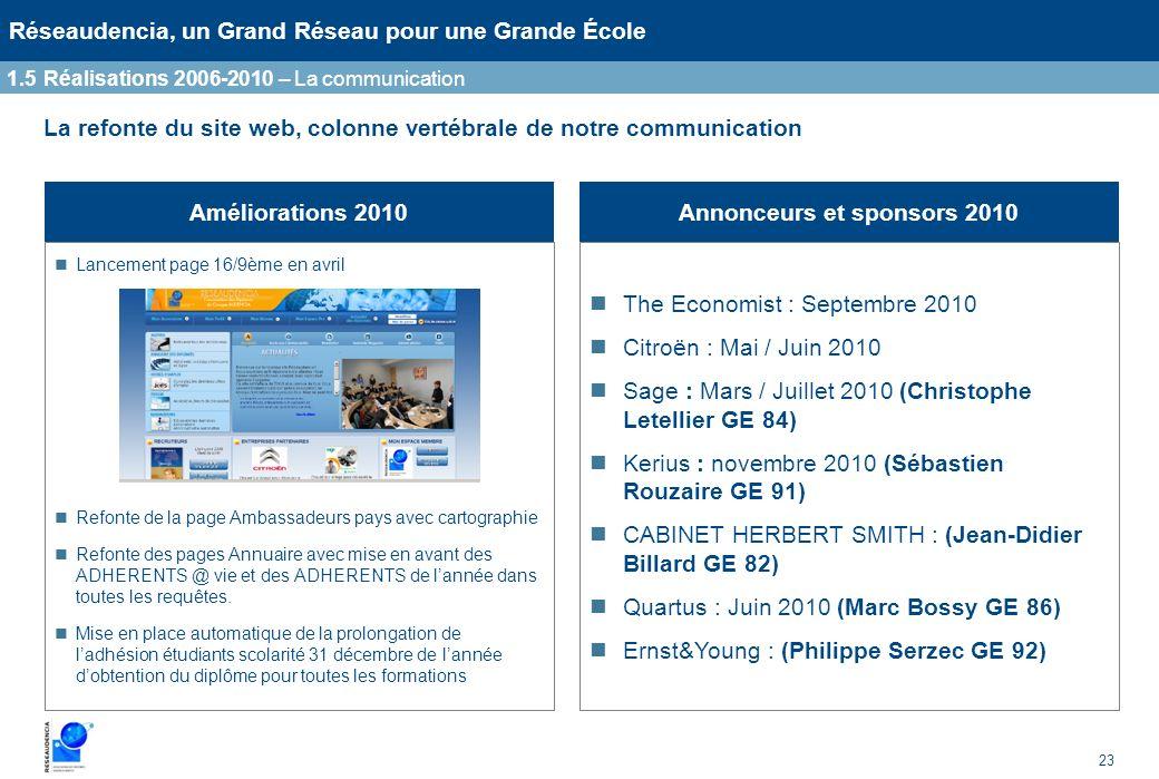 23 Réseaudencia, un Grand Réseau pour une Grande École La refonte du site web, colonne vertébrale de notre communication 1.5Réalisations 2006-2010 – L