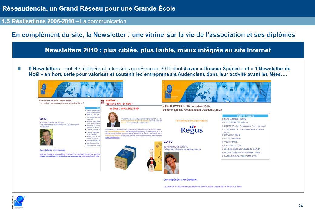 24 Réseaudencia, un Grand Réseau pour une Grande École 9 Newsletters – ont été réalisées et adressées au réseau en 2010 dont 4 avec « Dossier Spécial