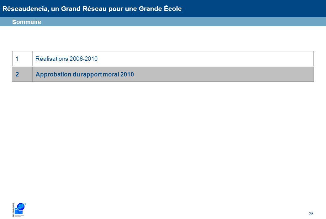 26 Réseaudencia, un Grand Réseau pour une Grande École 1Réalisations 2006-2010 Sommaire 2Approbation du rapport moral 2010