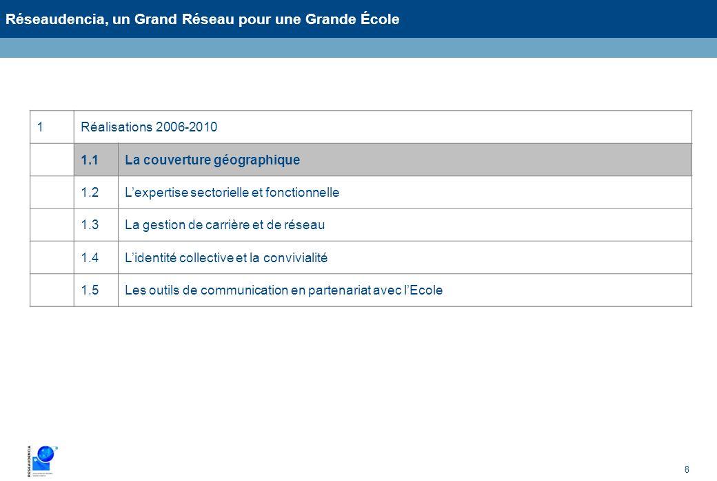 8 Réseaudencia, un Grand Réseau pour une Grande École 1Réalisations 2006-2010 1.1La couverture géographique 1.2Lexpertise sectorielle et fonctionnelle