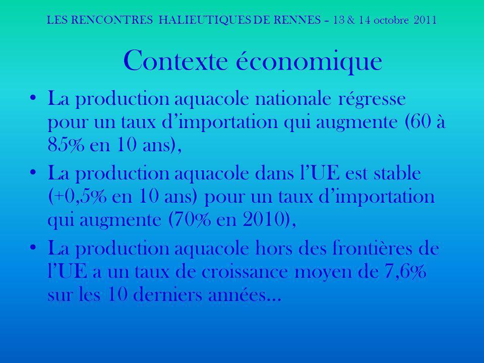 Consommation de produits aquatiques en France : 24 kg/an/hab.