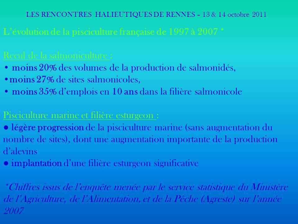 LES RENCONTRES HALIEUTIQUES DE RENNES – 13 & 14 octobre 2011 Les grands axes de travail Maîtrise de la reproduction et des élevages larvaires Qualité du produit Qualité des services Sélection génétique Politique sanitaire stricte Démarche 3D (développement durable)