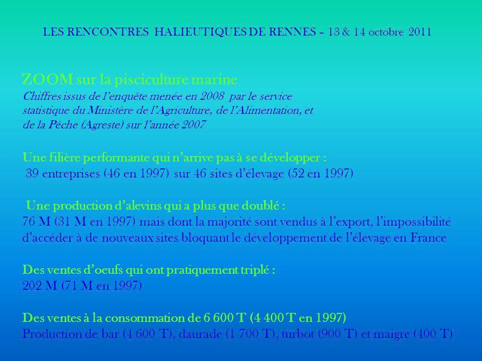 Politique de développement : les grandes lignes Publication au Journal Officiel de lUnion Européenne du Règlement (CE) N° 710/2009 de la Commission du 5 août 2009…portant modalités dapplication… concernant la production biologique danimaux daquaculture.