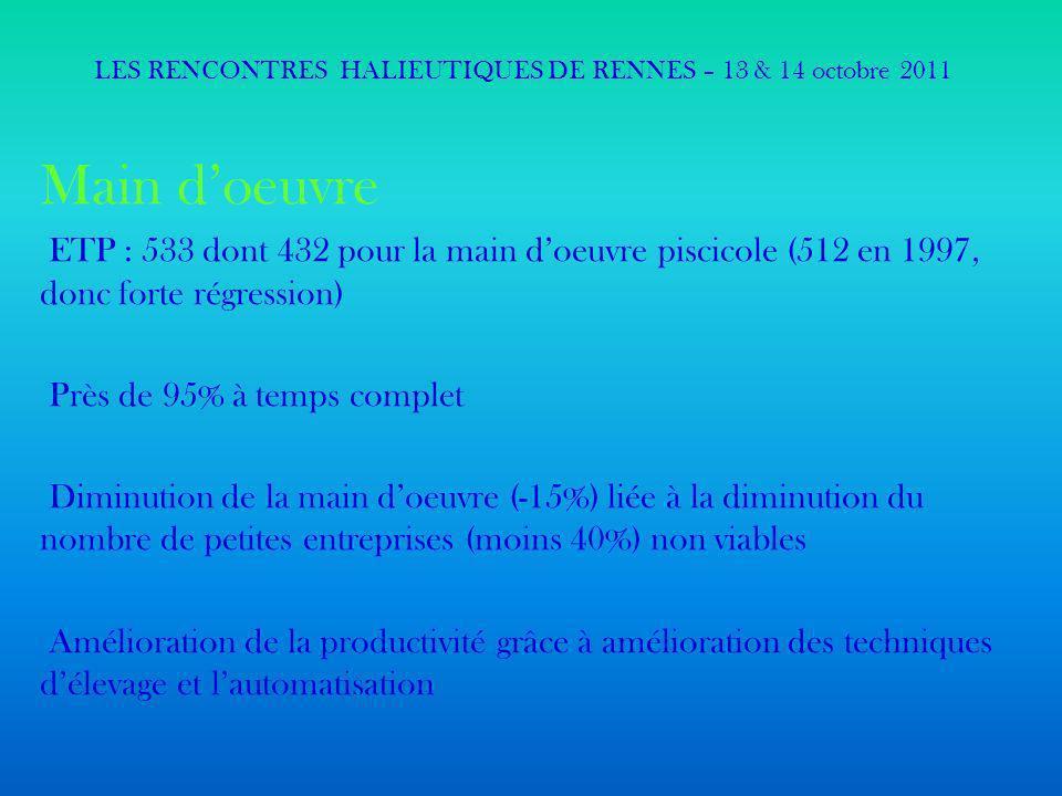LES RENCONTRES HALIEUTIQUES DE RENNES – 13 & 14 octobre 2011 Quel avenir .