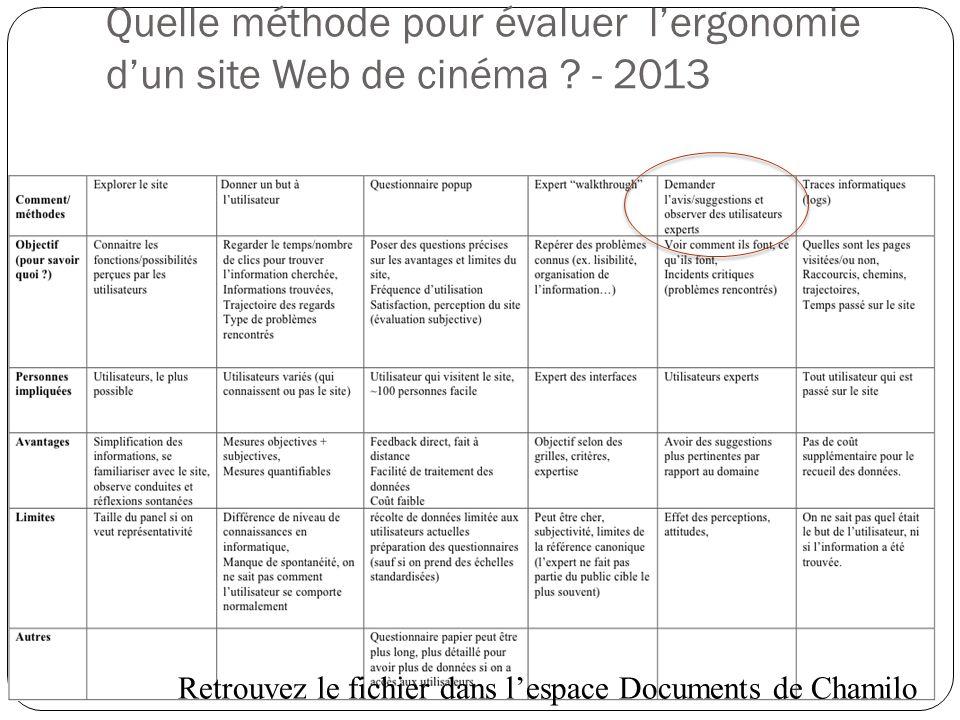 Quelle méthode pour évaluer lergonomie dun site Web de cinéma ? - 2013 Retrouvez le fichier dans lespace Documents de Chamilo