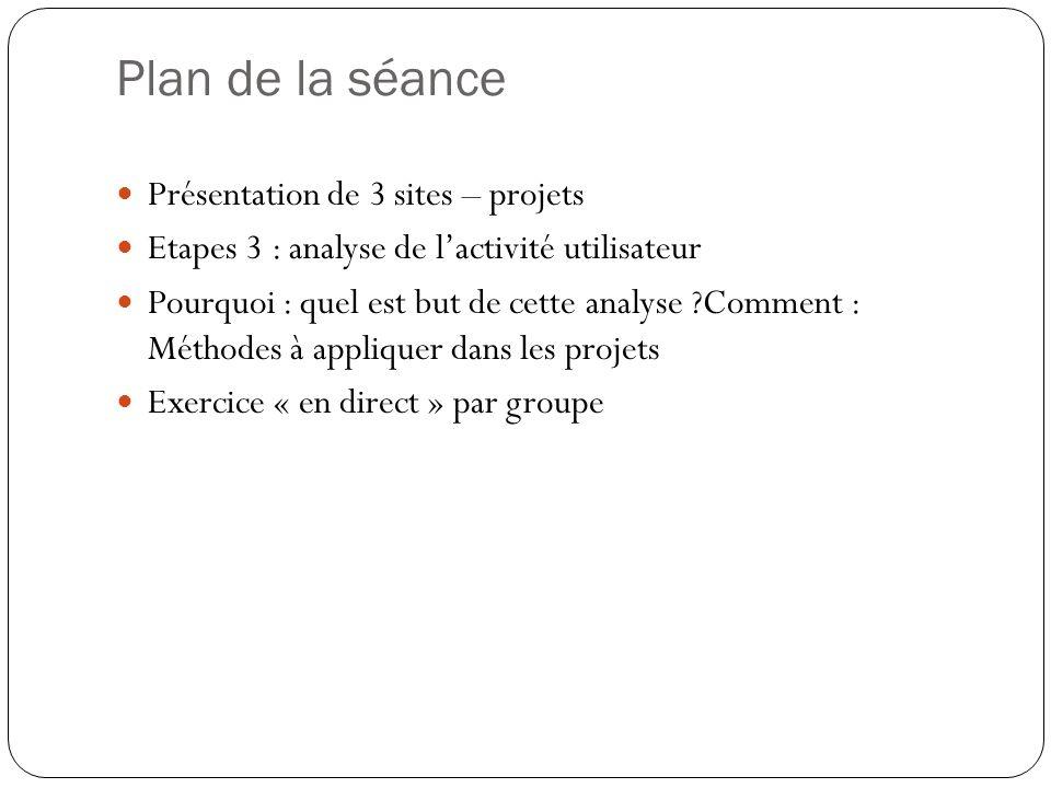 Plan de la séance Présentation de 3 sites – projets Etapes 3 : analyse de lactivité utilisateur Pourquoi : quel est but de cette analyse ?Comment : Mé