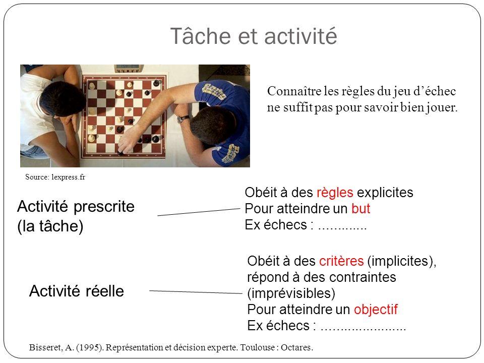 Tâche et activité Activité prescrite (la tâche) Obéit à des règles explicites Pour atteindre un but Ex échecs :............. Activité réelle Obéit à d