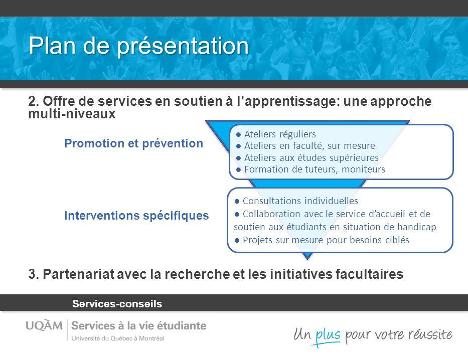 Plan de présentation 2.