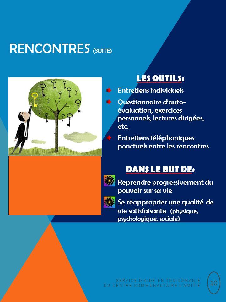 RENCONTRES (SUITE) LES OUTILS: Entretiens individuels Questionnaire dauto- évaluation, exercices personnels, lectures dirigées, etc. Entretiens téléph