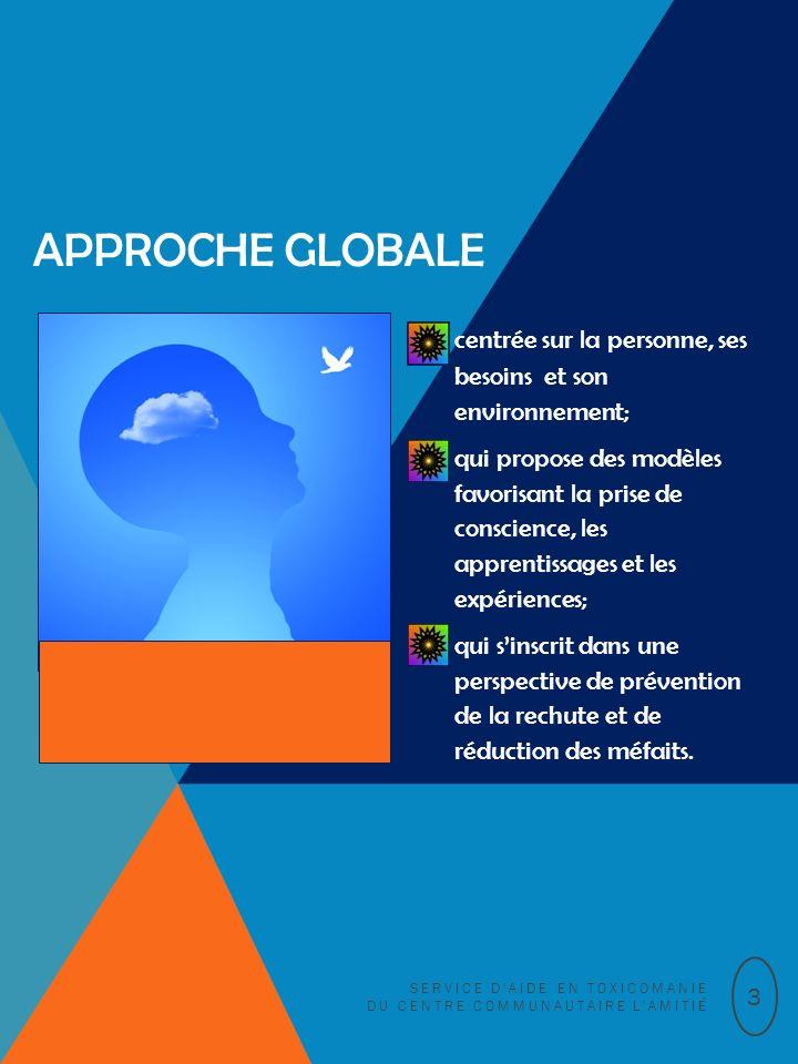 APPROCHE GLOBALE centrée sur la personne, ses besoins et son environnement; qui propose des modèles favorisant la prise de conscience, les apprentissa