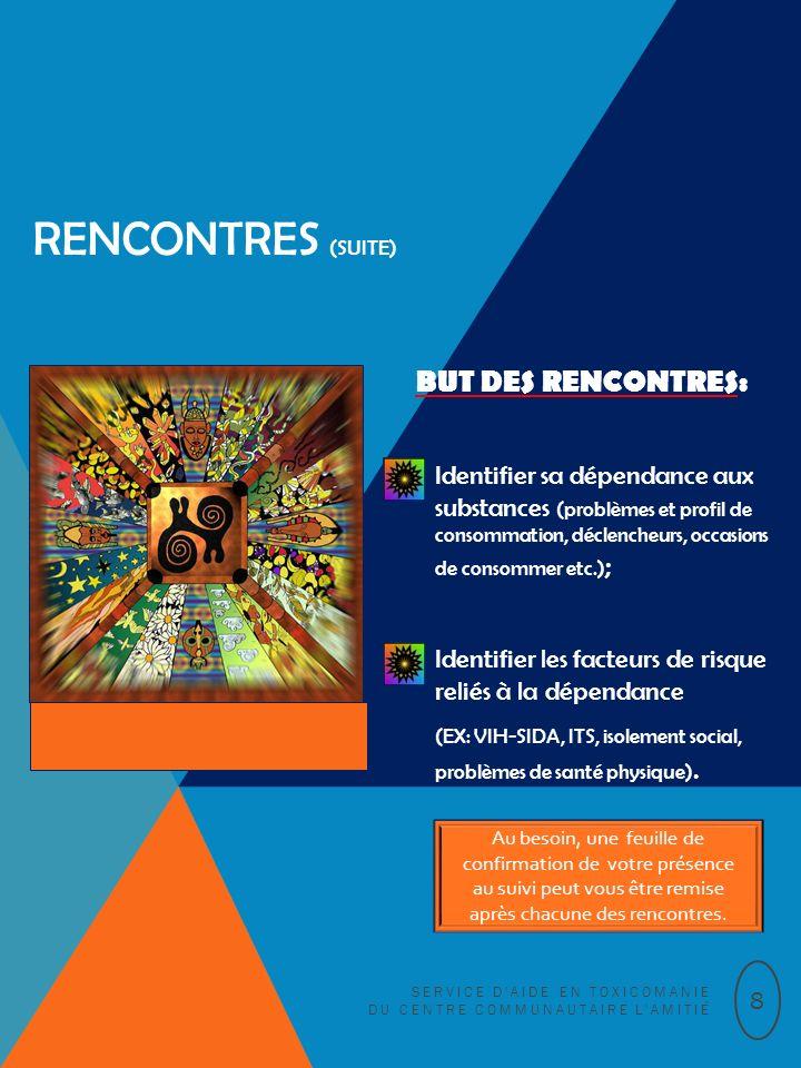 RENCONTRES (SUITE) BUT DES RENCONTRES: Identifier sa dépendance aux substances (problèmes et profil de consommation, déclencheurs, occasions de consom