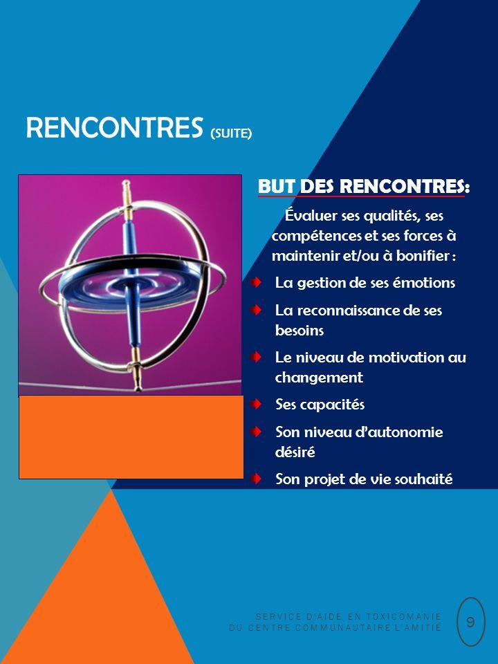 RENCONTRES (SUITE) BUT DES RENCONTRES: Évaluer ses qualités, ses compétences et ses forces à maintenir et/ou à bonifier : La gestion de ses émotions L
