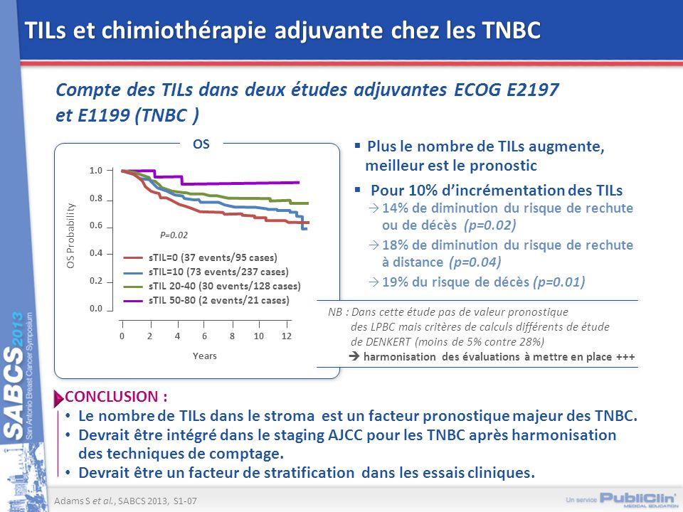 TILs et chimiothérapie adjuvante chez les TNBC Compte des TILs dans deux études adjuvantes ECOG E2197 et E1199 (TNBC ) Adams S et al., SABCS 2013, S1-