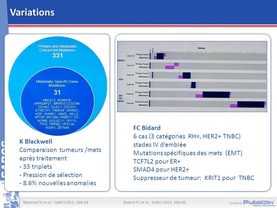 Variations K Blackwell Comparaison tumeurs /mets après traitement - 33 triplets - Pression de sélection - 8.6% nouvelles anomalies FC Bidard 6 cas (3