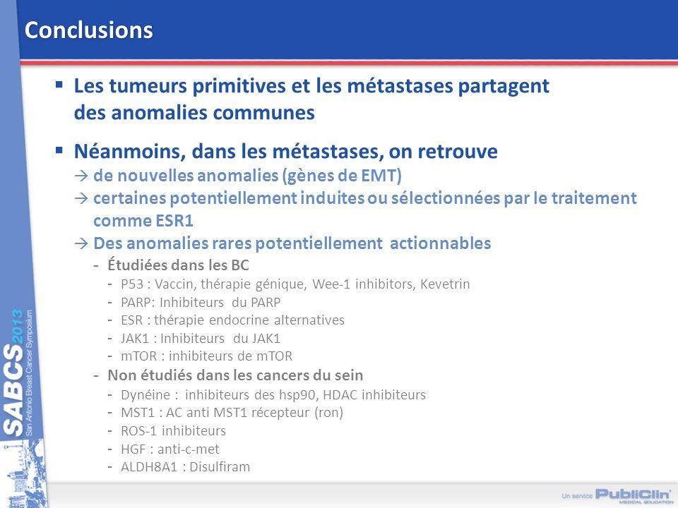 Conclusions Les tumeurs primitives et les métastases partagent des anomalies communes Néanmoins, dans les métastases, on retrouve de nouvelles anomali