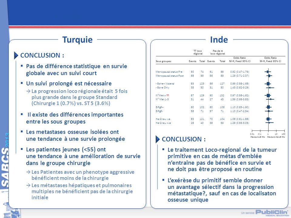 TurquieInde Pas de différence statistique en survie globale avec un suivi court Un suivi prolongé est nécessaire La progression loco régionale était 5