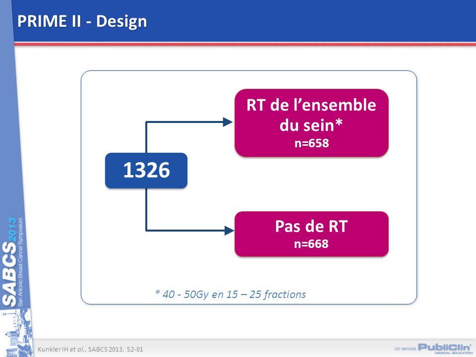 PRIME II - Design * 40 - 50Gy en 15 – 25 fractions RT de lensemble du sein* n=658 RT de lensemble du sein* n=658 Pas de RT n=668 Pas de RT n=668 1326