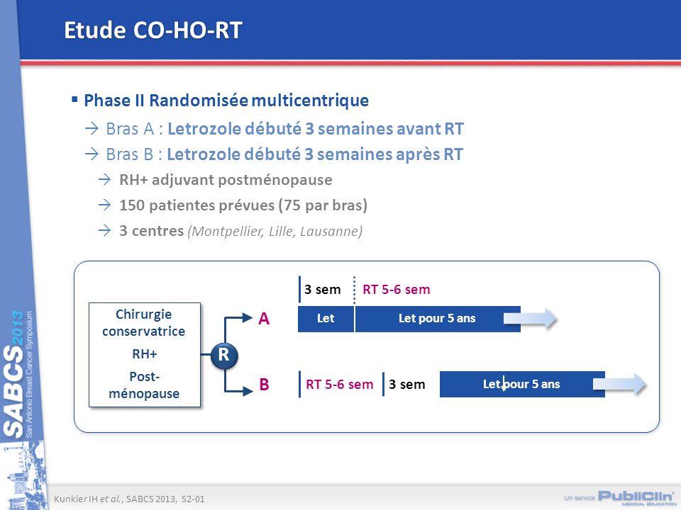Etude CO-HO-RT Phase II Randomisée multicentrique Bras A : Letrozole débuté 3 semaines avant RT Bras B : Letrozole débuté 3 semaines après RT RH+ adju
