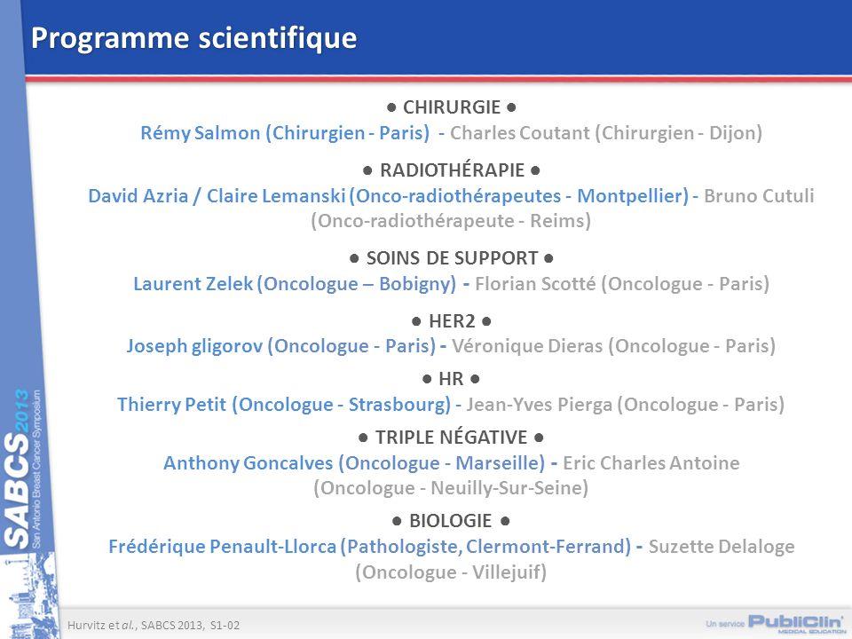 Programme scientifique CHIRURGIE Rémy Salmon (Chirurgien - Paris) - Charles Coutant (Chirurgien - Dijon) RADIOTHÉRAPIE David Azria / Claire Lemanski (