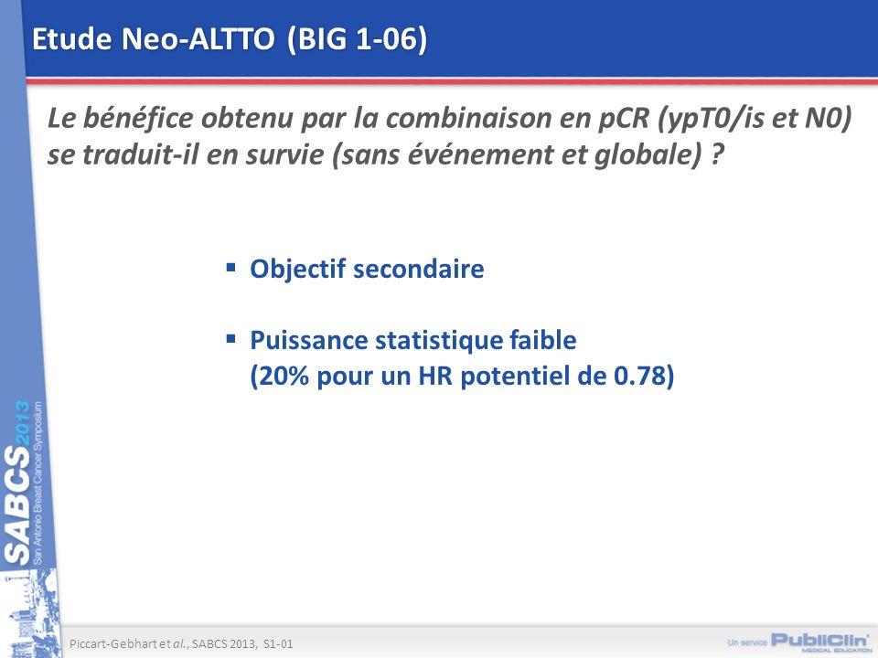 Etude Neo-ALTTO (BIG 1-06) Objectif secondaire Puissance statistique faible (20% pour un HR potentiel de 0.78) Le bénéfice obtenu par la combinaison e
