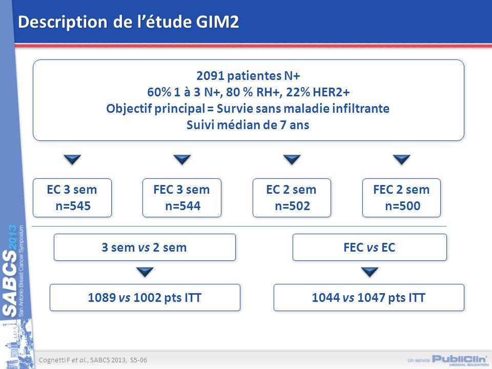 Description de létude GIM2 2091 patientes N+ 60% 1 à 3 N+, 80 % RH+, 22% HER2+ Objectif principal = Survie sans maladie infiltrante Suivi médian de 7