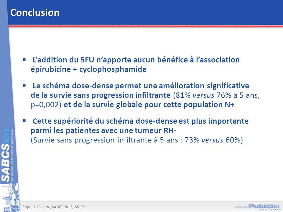 Conclusion Laddition du 5FU napporte aucun bénéfice à lassociation épirubicine + cyclophosphamide Le schéma dose-dense permet une amélioration signifi
