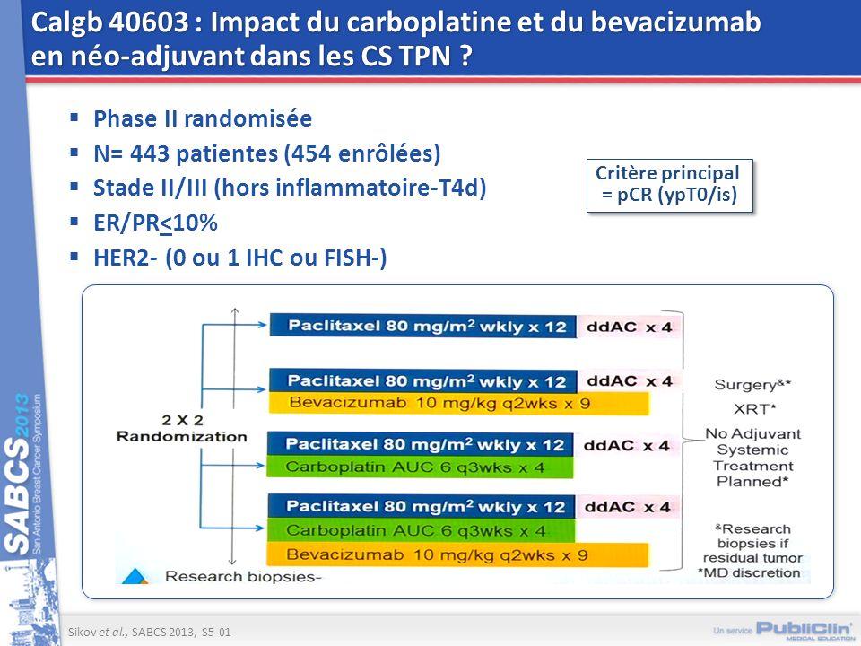 Calgb 40603 : Impact du carboplatine et du bevacizumab en néo-adjuvant dans les CS TPN ? Phase II randomisée N= 443 patientes (454 enrôlées) Stade II/