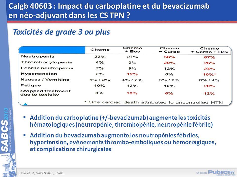 Calgb 40603 : Impact du carboplatine et du bevacizumab en néo-adjuvant dans les CS TPN ? Toxicités de grade 3 ou plus Addition du carboplatine (+/-bev