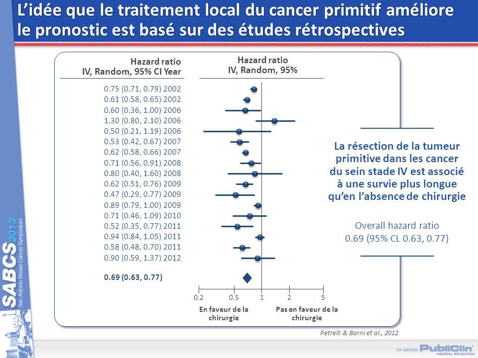 Conclusion Laddition du 5FU napporte aucun bénéfice à lassociation épirubicine + cyclophosphamide Le schéma dose-dense permet une amélioration significative de la survie sans progression infiltrante (81% versus 76% à 5 ans, p=0,002) et de la survie globale pour cette population N+ Cette supériorité du schéma dose-dense est plus importante parmi les patientes avec une tumeur RH- (Survie sans progression infiltrante à 5 ans : 73% versus 60%) Cognetti F et al., SABCS 2013, S5-06