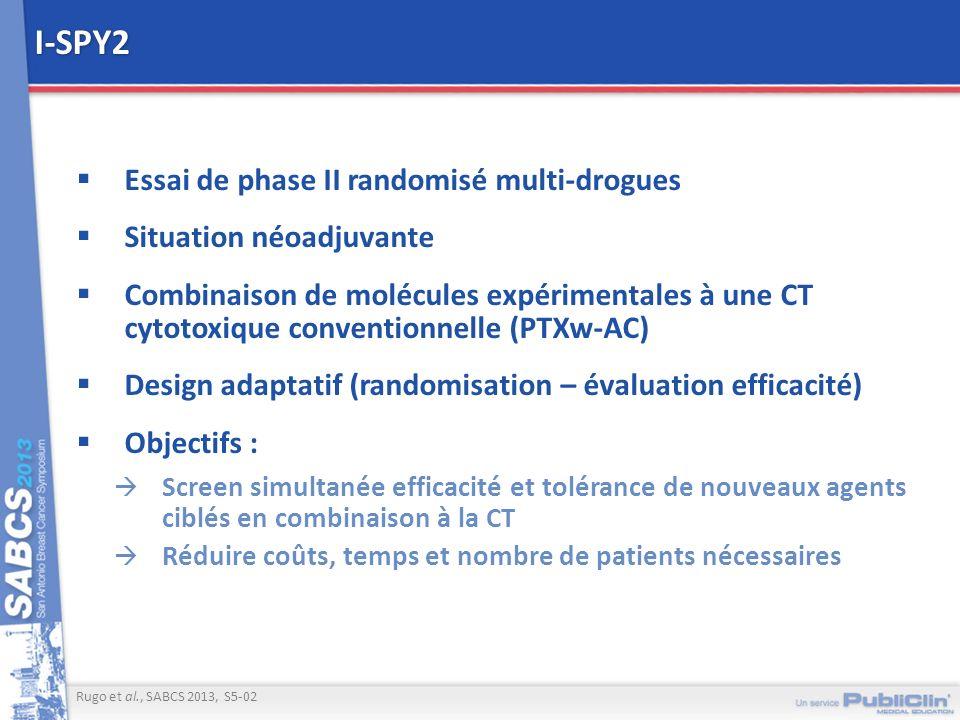 I-SPY2 Essai de phase II randomisé multi-drogues Situation néoadjuvante Combinaison de molécules expérimentales à une CT cytotoxique conventionnelle (